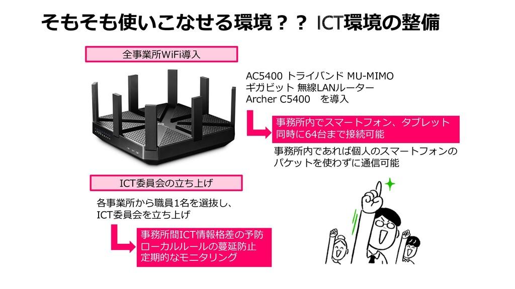 そもそも使いこなせる環境︖︖ ICT環境の整備 全事業所WiFi導⼊ AC5400 トライバン...