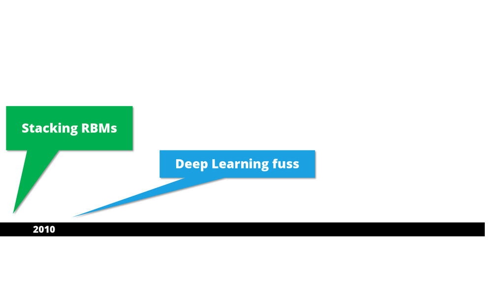 2010 Stacking RBMs Deep Learning fuss