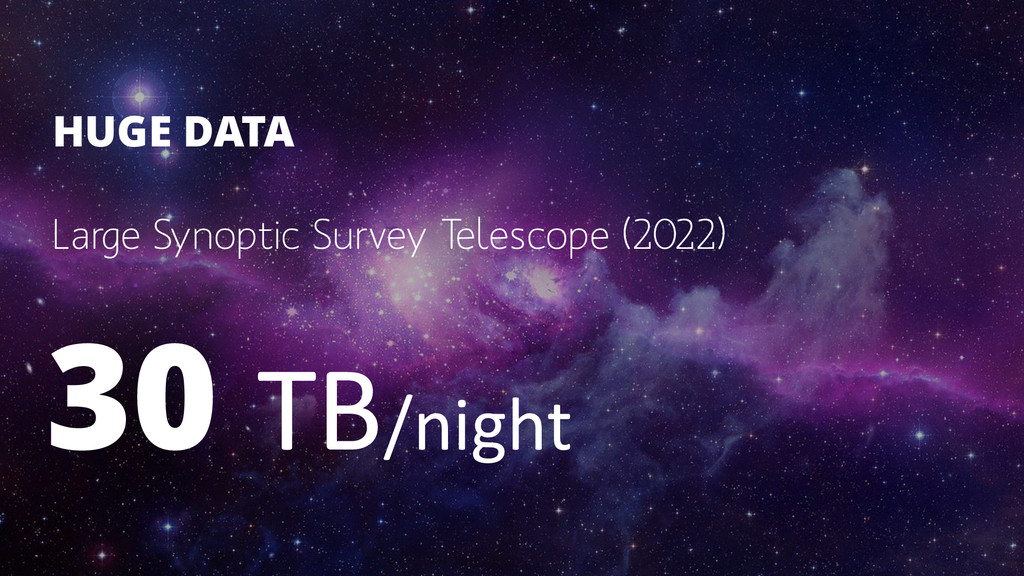 HUGE DATA Large Synoptic Survey Telescope (2022...