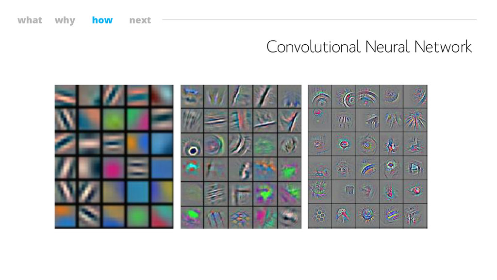 what why how next Convolutional Neural Network