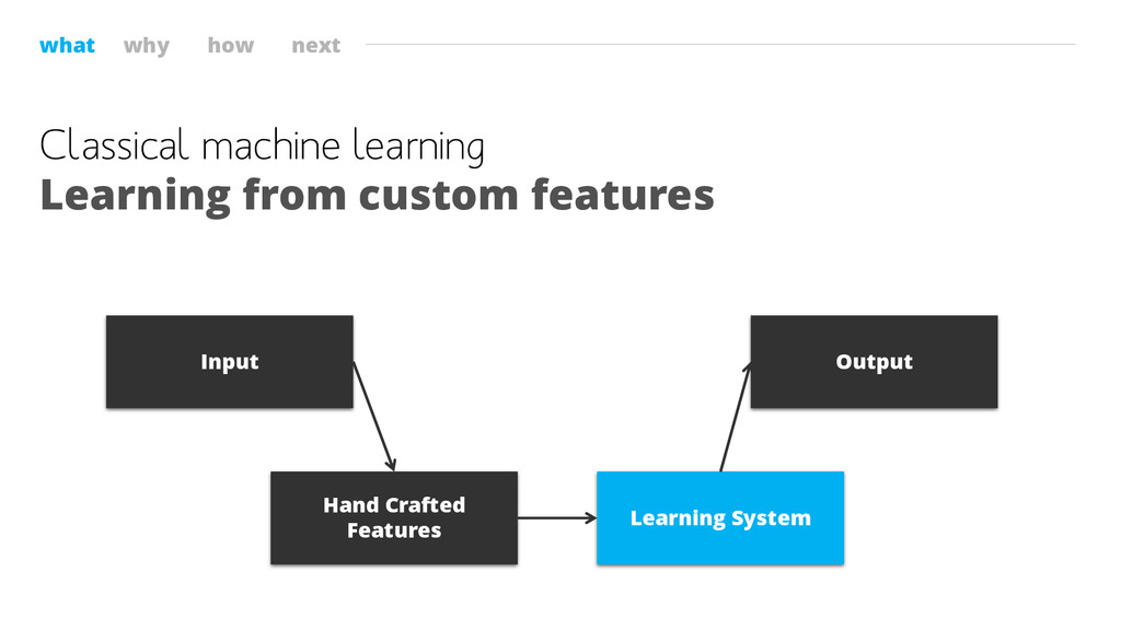 what why how next Classical machine learning Le...