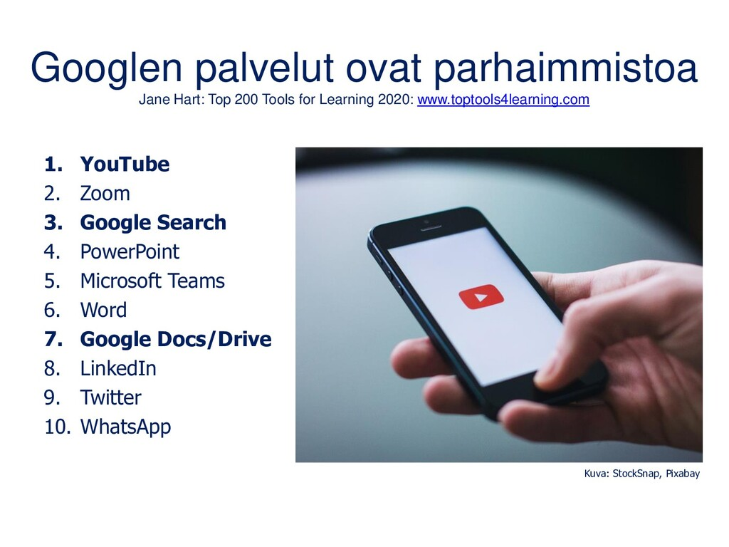1. YouTube 2. Zoom 3. Google Search 4. PowerPoi...