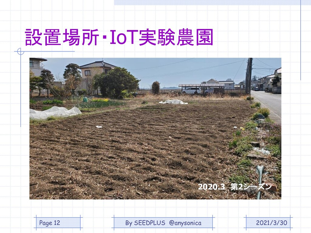 2021/3/30 Page 12 2020.3 第2シーズン 設置場所・IoT実験農園 By...