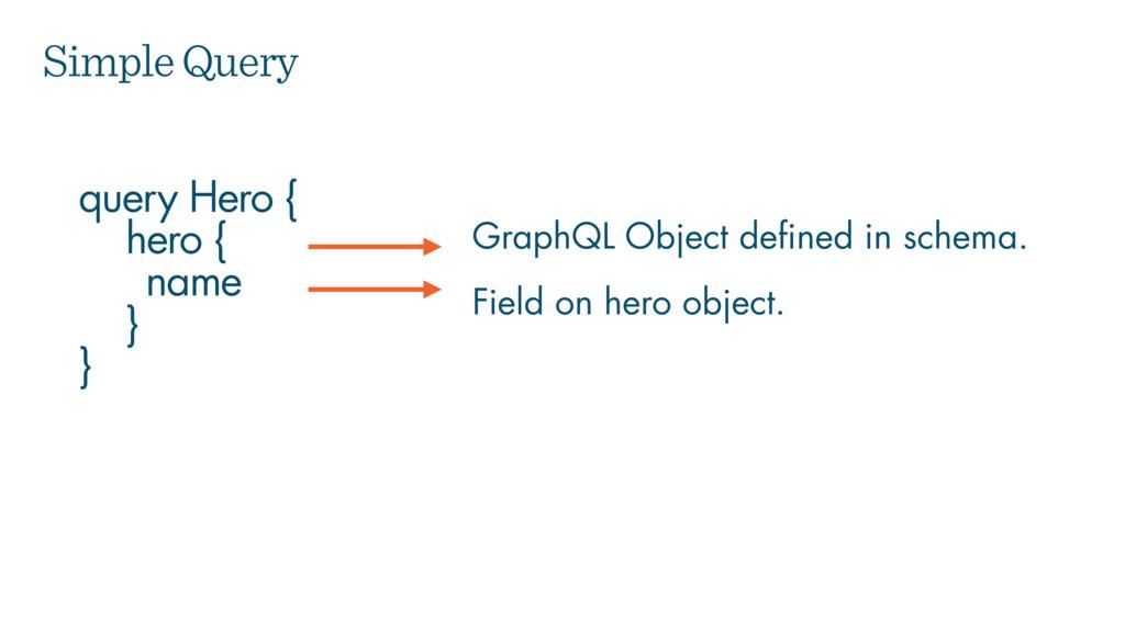 Simple Query query Hero { hero { name } } Graph...