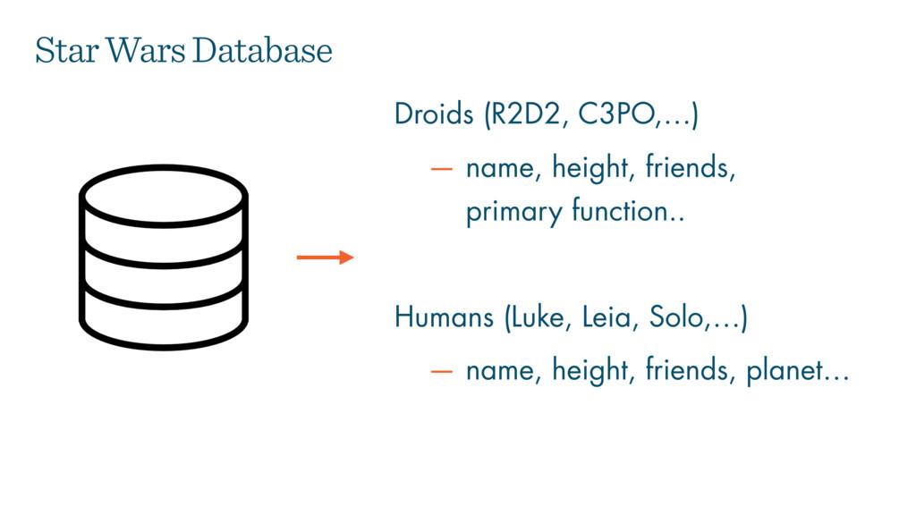 Star Wars Database Droids (R2D2, C3PO,…) — name...