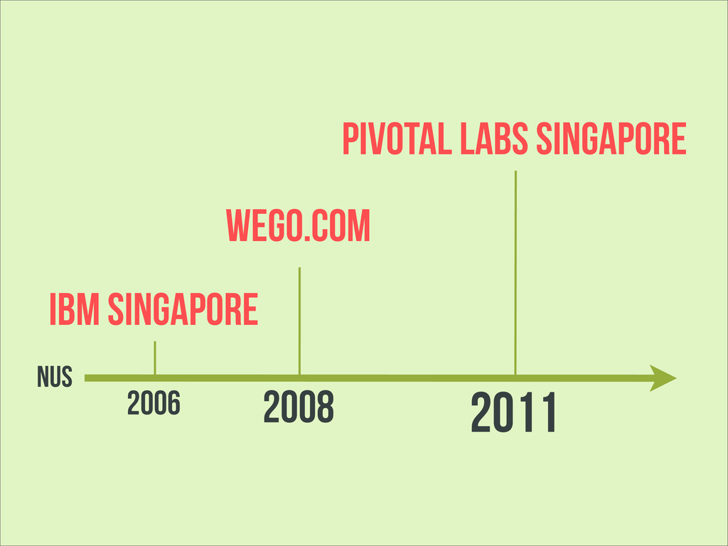 2006 IBM Singapore Wego.com Pivotal LabS Singap...