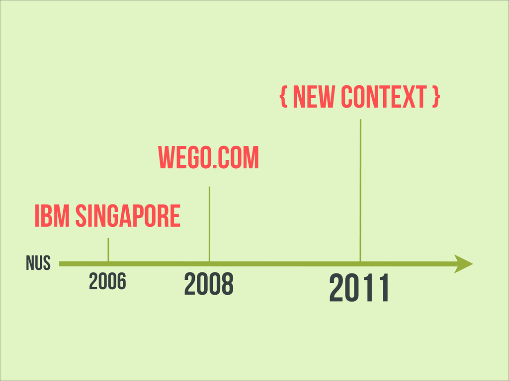 2006 IBM Singapore Wego.com { New Context } 200...