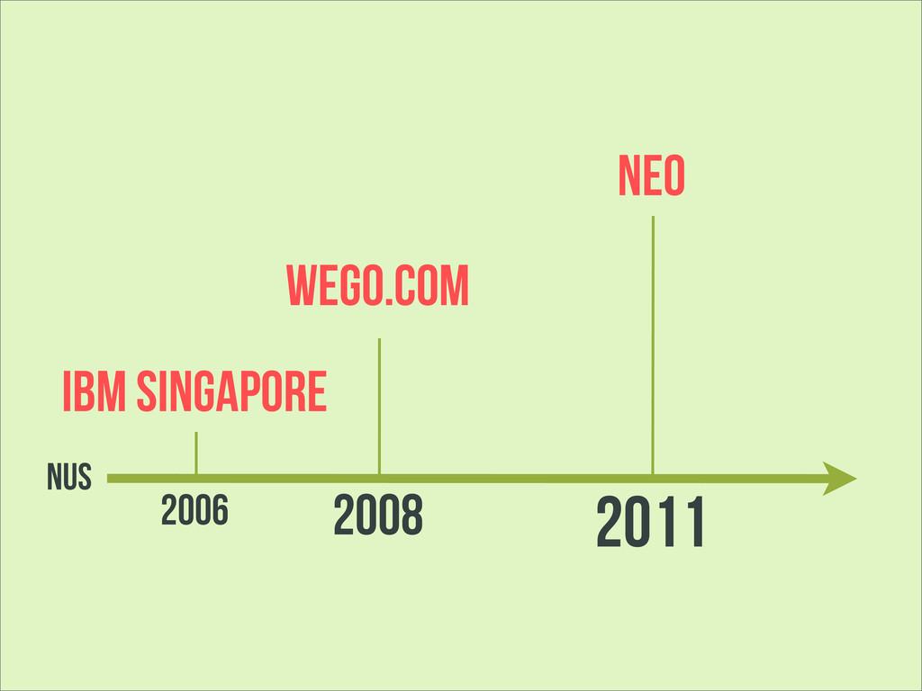 2006 IBM Singapore Wego.com Neo 2008 2011 NUS