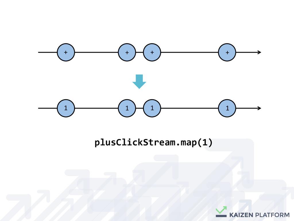 + + + + 1 1 1 1 plusClickStream...