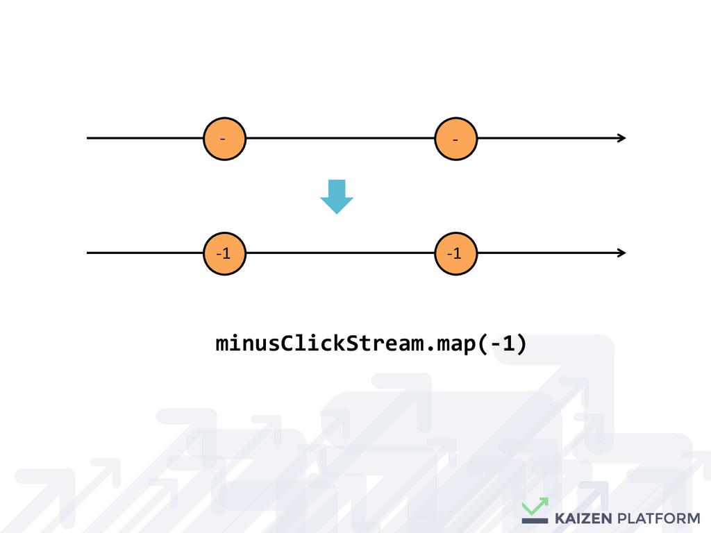 -‐ -‐ -‐1 -‐1 minusClickStream.map(...