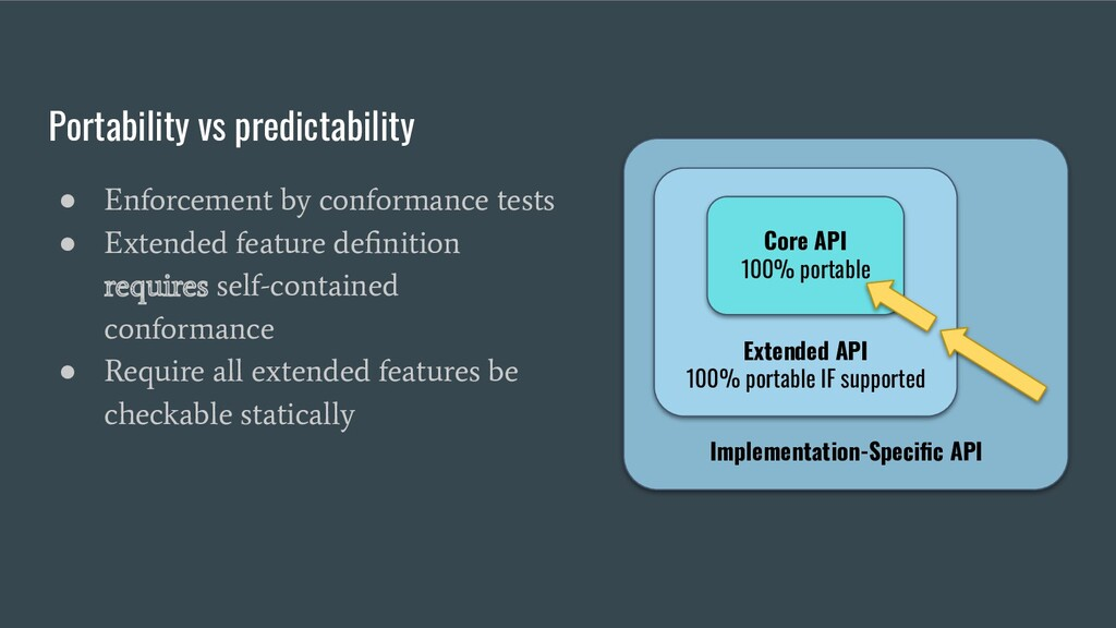● Enforcement by conformance tests ● Extended f...