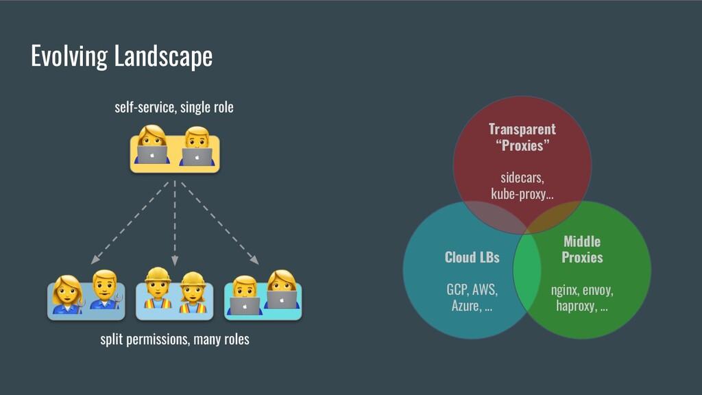Evolving Landscape Cloud LBs GCP, AWS, Azure, ....