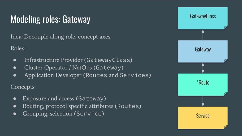 Services V+1 Modeling roles: Gateway Idea: Deco...