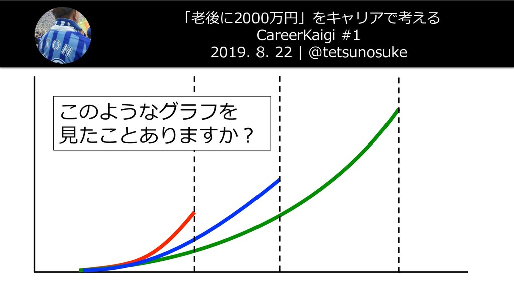 「⽼後に2000万円」をキャリアで考える CareerKaigi #1 2019. 8. 22...