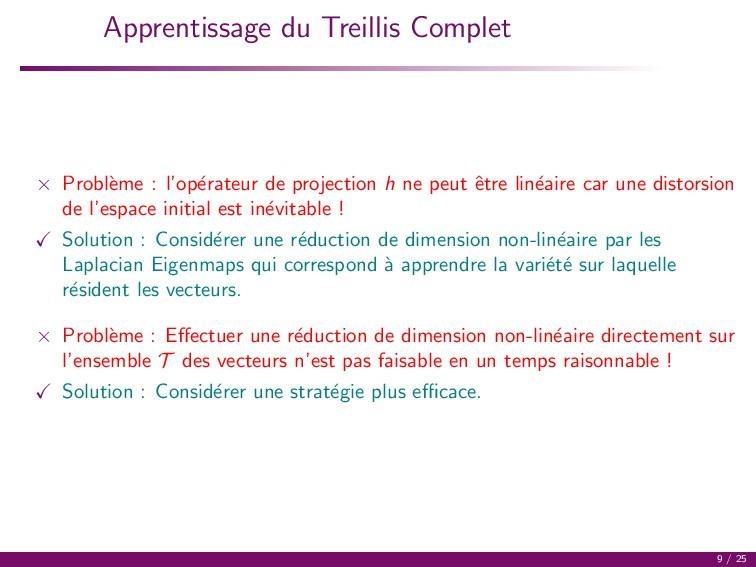 Apprentissage du Treillis Complet × Probl` eme ...