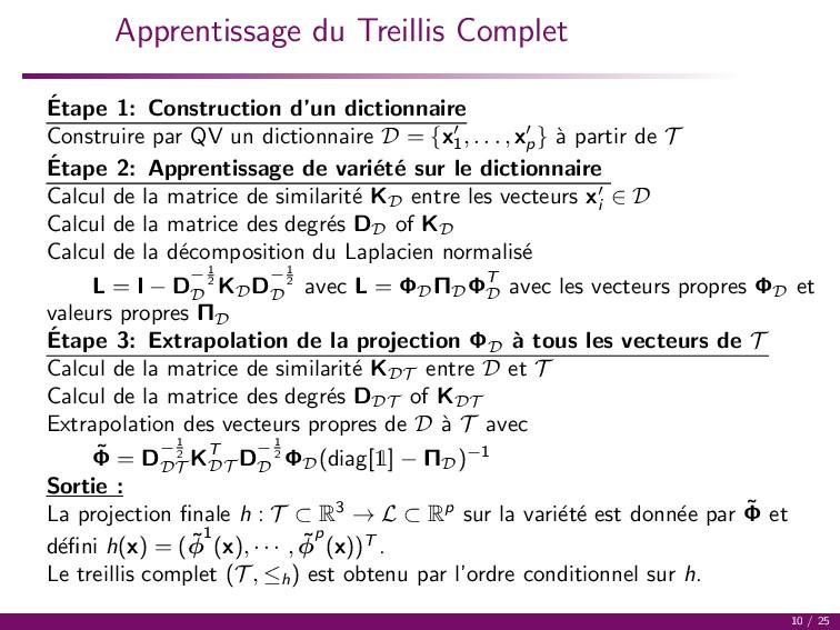 Apprentissage du Treillis Complet ´ Etape 1: Co...