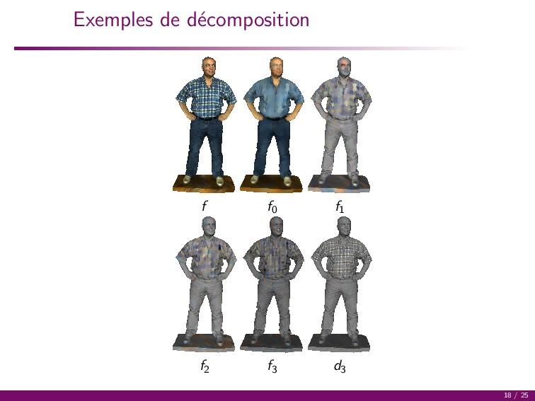 Exemples de d´ ecomposition f f0 f1 f2 f3 d3 18...