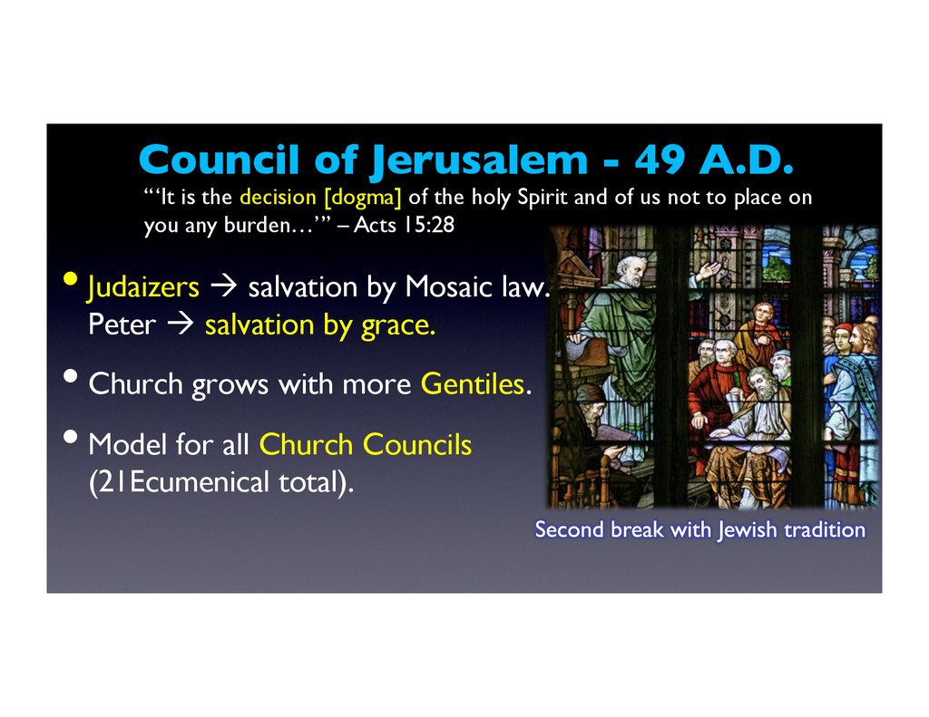Council of Jerusalem - 49 A.D.