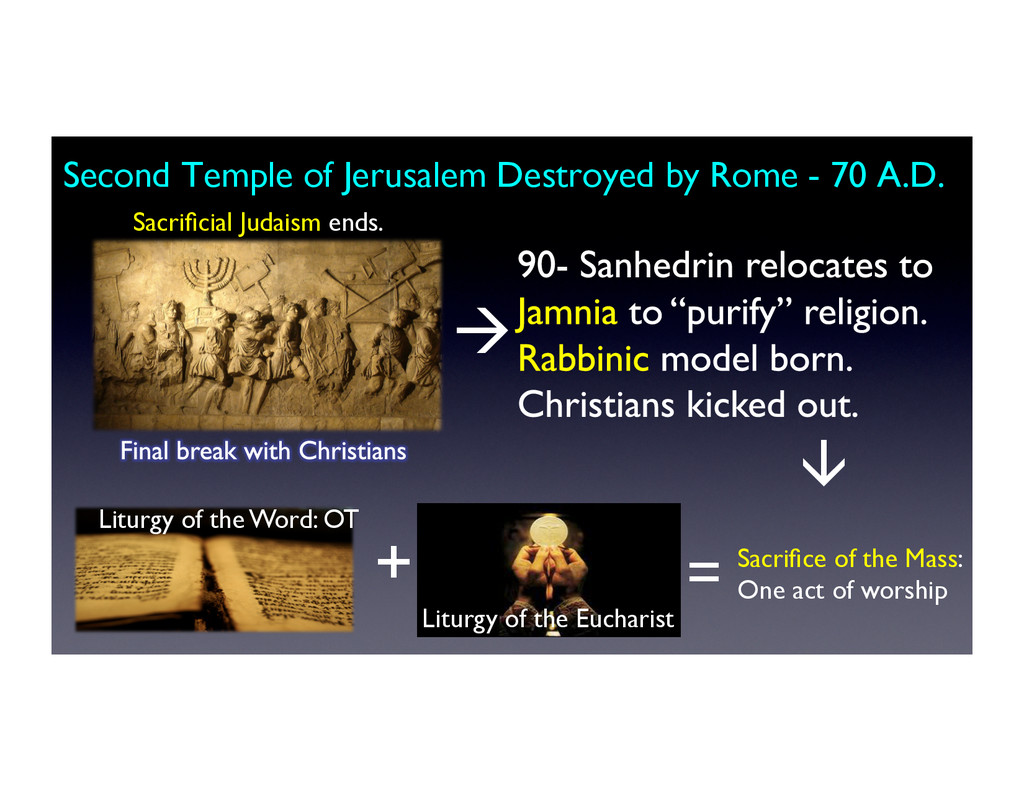 Second Temple of Jerusalem Destroyed by Rome - ...