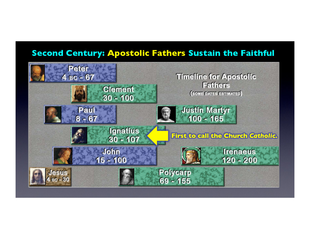 Second Century: Apostolic Fathers Sustain the F...