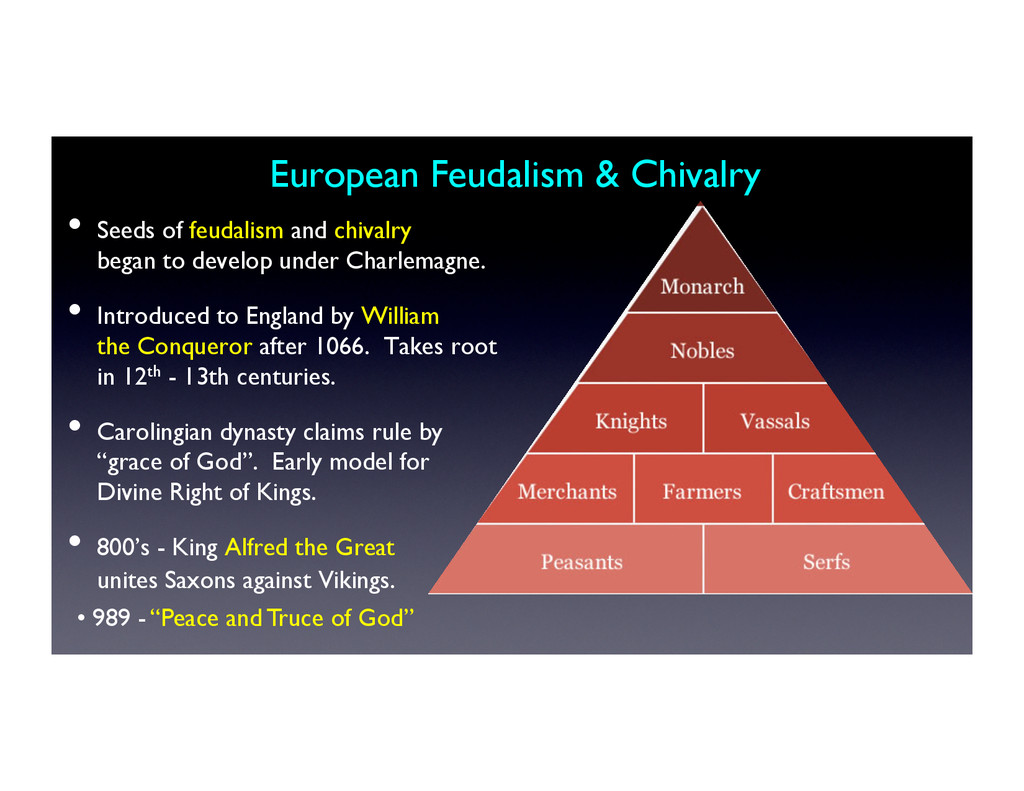 European Feudalism & Chivalry 	 