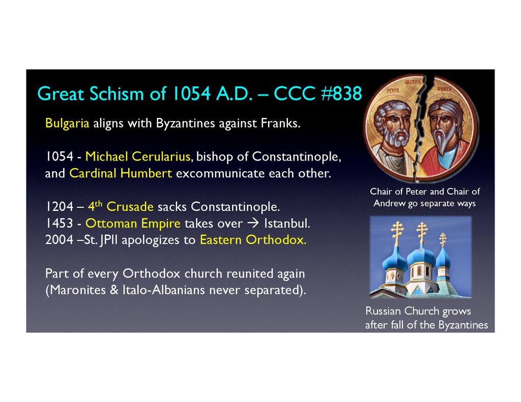 Great Schism of 1054 A.D. – CCC #838