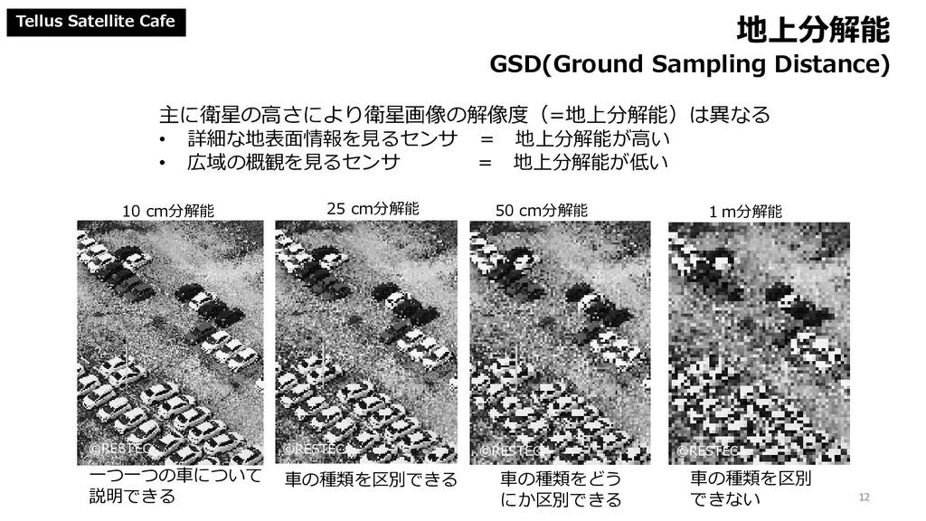 Tellus Satellite Cafe 地上分解能 GSD(Ground Sampling...