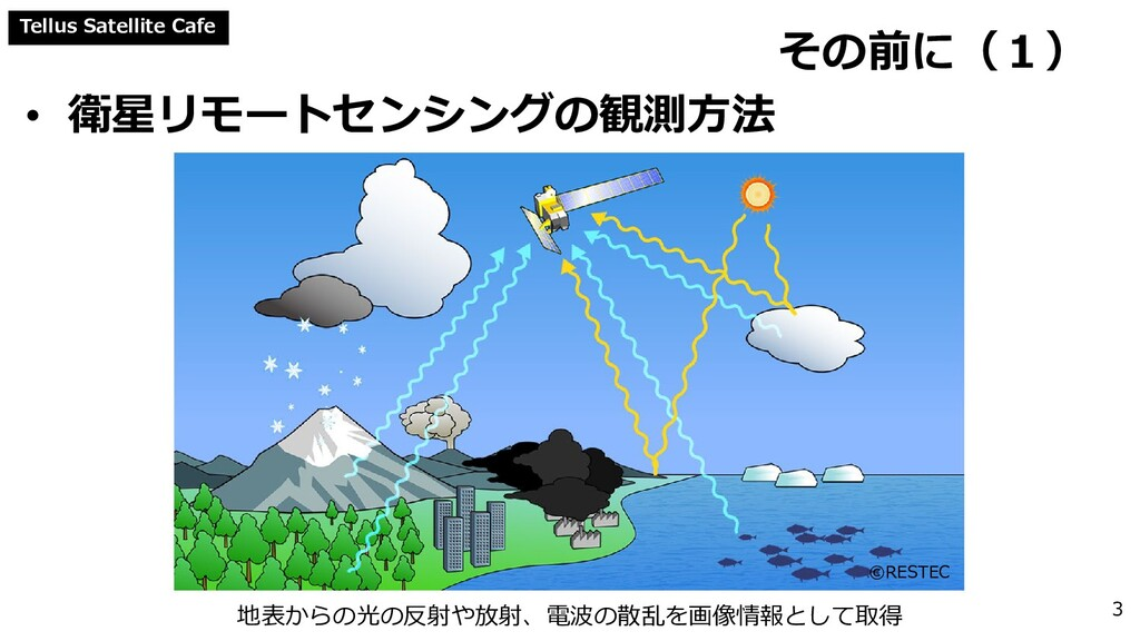 Tellus Satellite Cafe その前に(1) • 衛星リモートセンシングの観測方...
