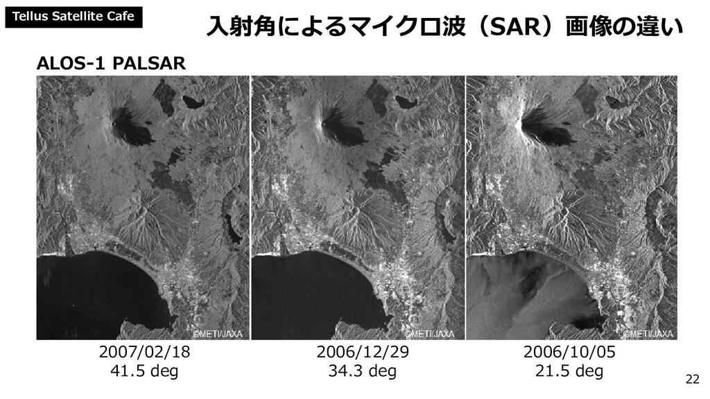 Tellus Satellite Cafe 入射角によるマイクロ波(SAR)画像の違い 22 ...