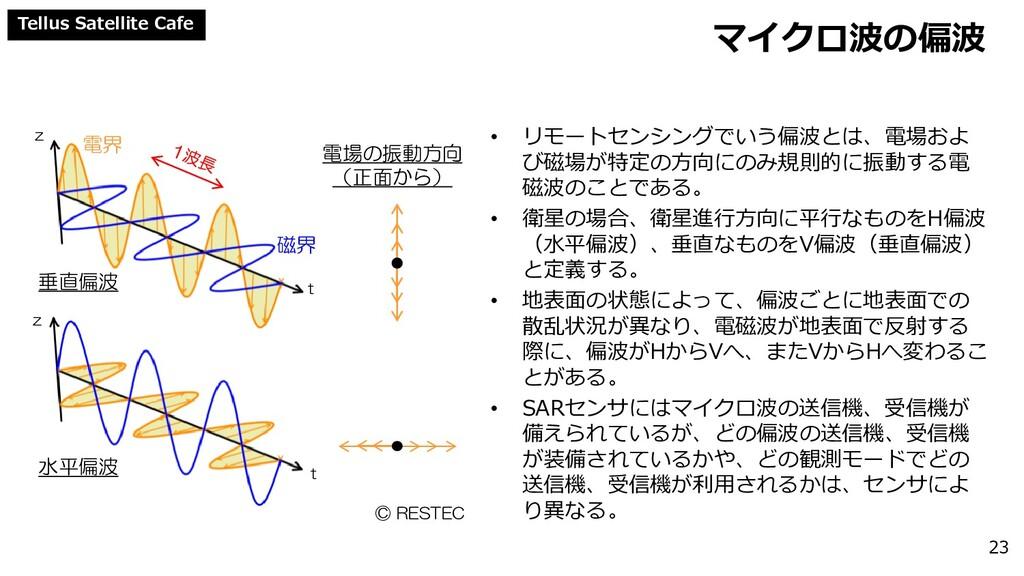 Tellus Satellite Cafe マイクロ波の偏波 • リモートセンシングでいう偏波...