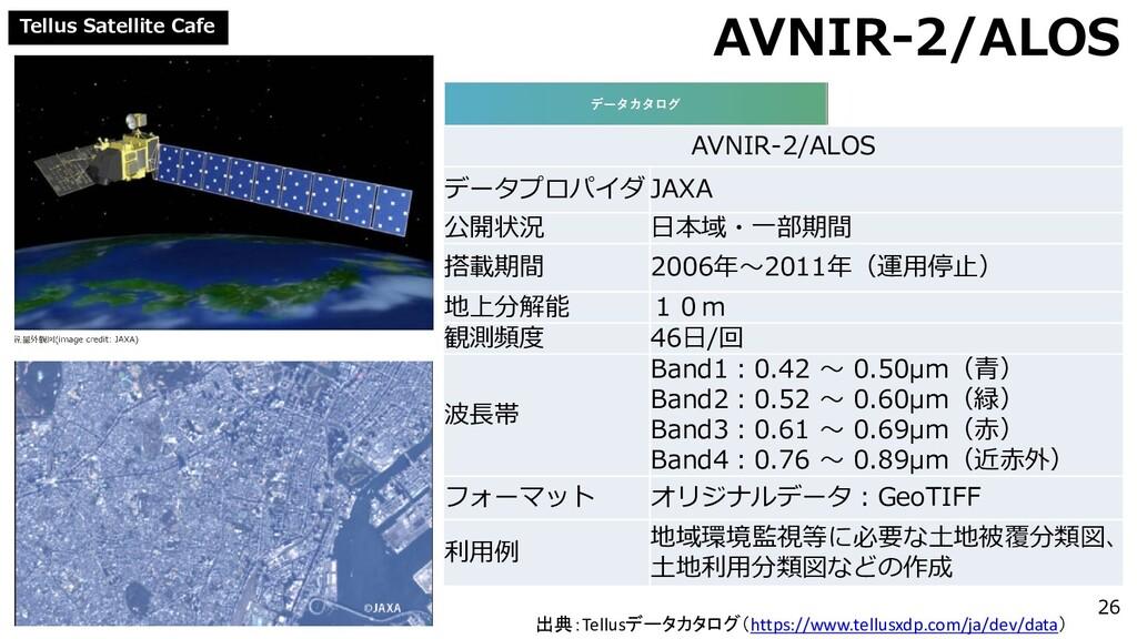 Tellus Satellite Cafe AVNIR-2/ALOS AVNIR-2/ALOS...