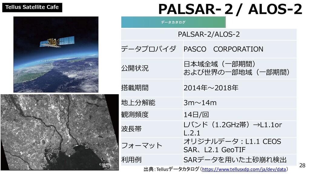 Tellus Satellite Cafe PALSAR-2/ ALOS-2 PALSAR-2...