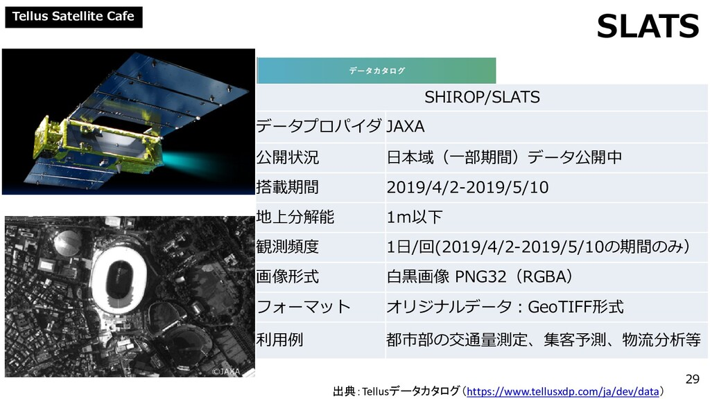Tellus Satellite Cafe SLATS SHIROP/SLATS データプロパ...