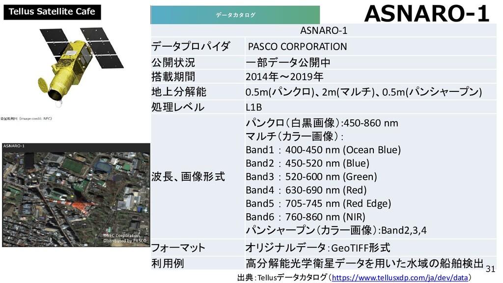 Tellus Satellite Cafe ASNARO-1 ASNARO-1 データプロパイ...