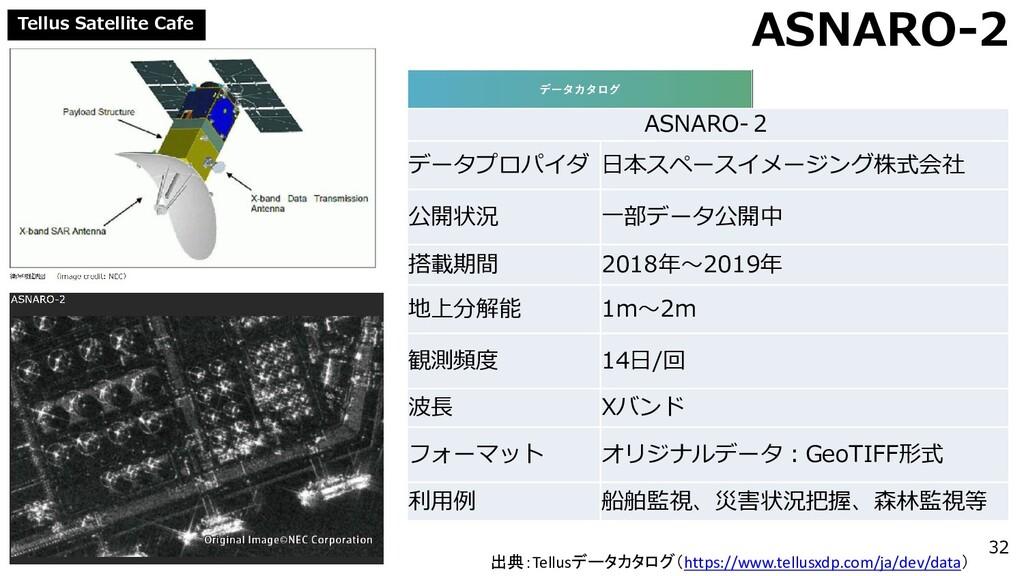 Tellus Satellite Cafe ASNARO-2 ASNARO-2 データプロパイ...
