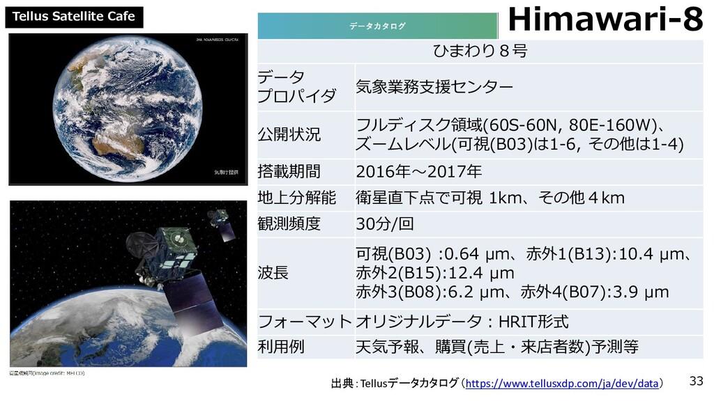 Tellus Satellite Cafe Himawari-8 ひまわり8号 データ プロパ...