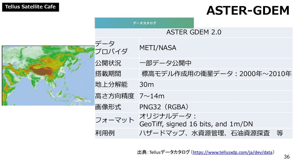 Tellus Satellite Cafe ASTER-GDEM ASTER GDEM 2.0...