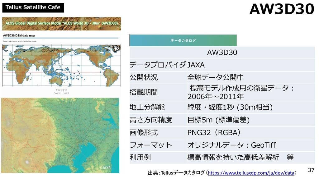 Tellus Satellite Cafe AW3D30 AW3D30 データプロパイダ JA...