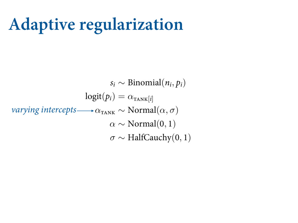 Adaptive regularization *G ZPV JOTQFDU UIF FTUJ...