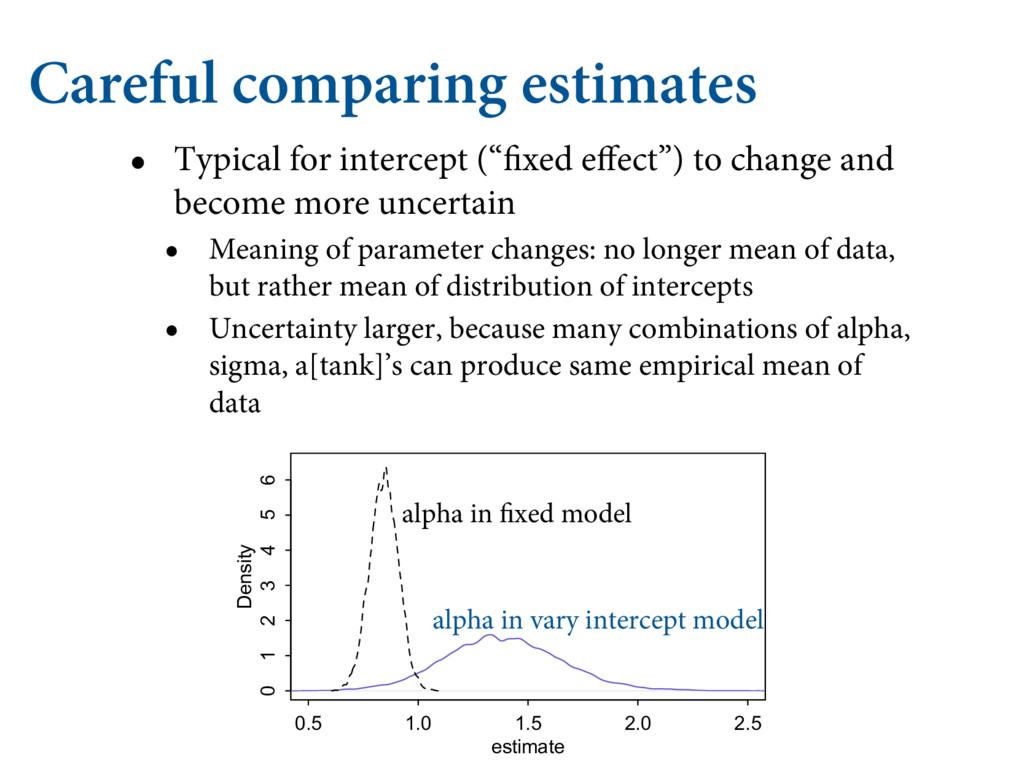 Careful comparing estimates • Typical for inter...
