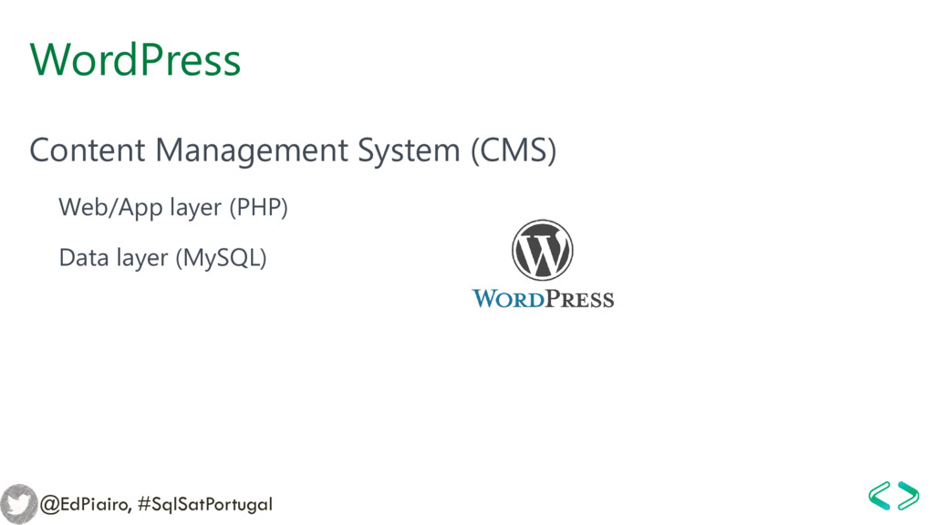 WordPress Content Management System (CMS) Web/A...
