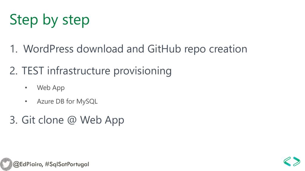 Step by step 1. WordPress download and GitHub r...