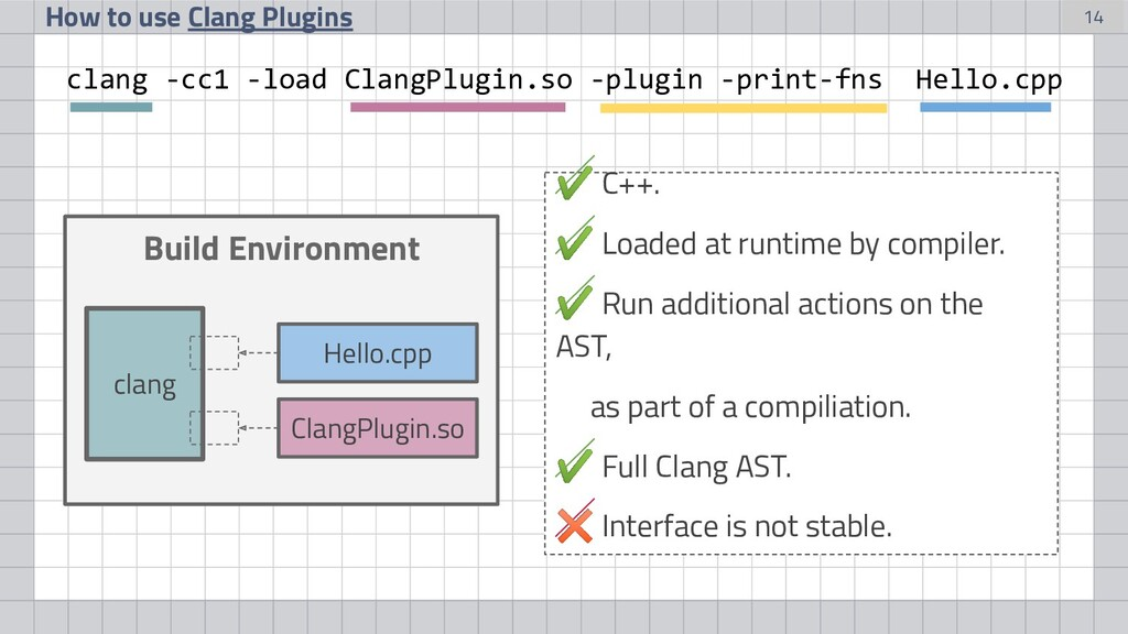 Build Environment clang 14 ClangPlugin.so How t...