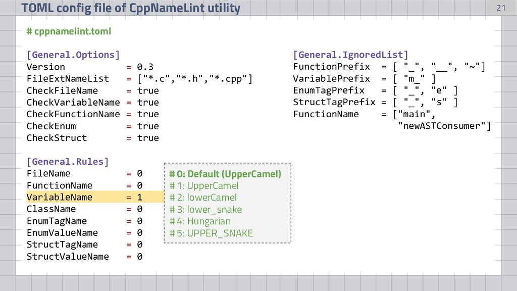 21 TOML config file of CppNameLint utility # cp...