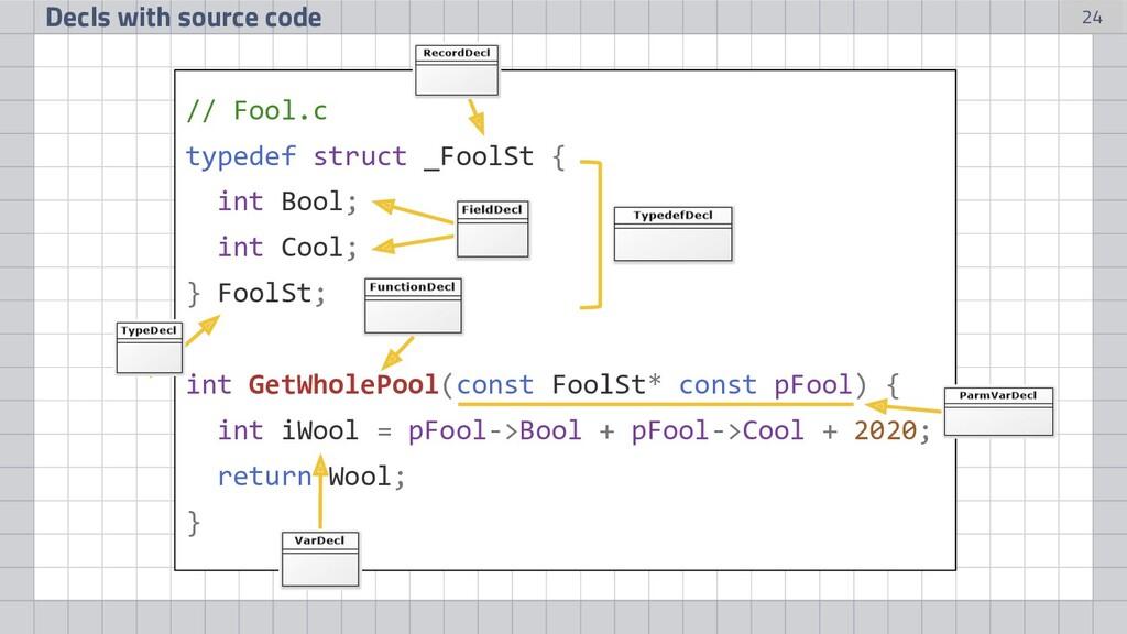 24 Decls with source code // Fool.c typedef str...