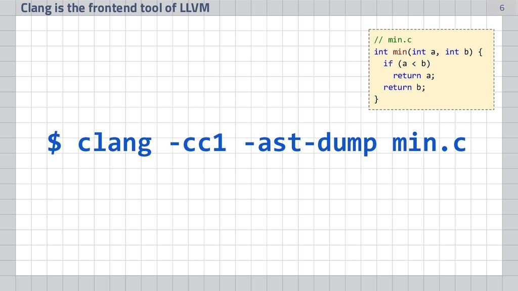 6 $ clang -cc1 -ast-dump min.c // min.c int min...
