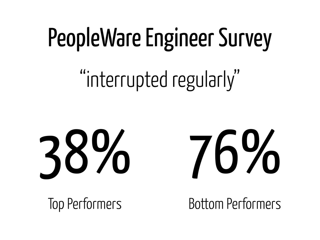 PeopleWare Engineer Survey 38% Top Performers 7...