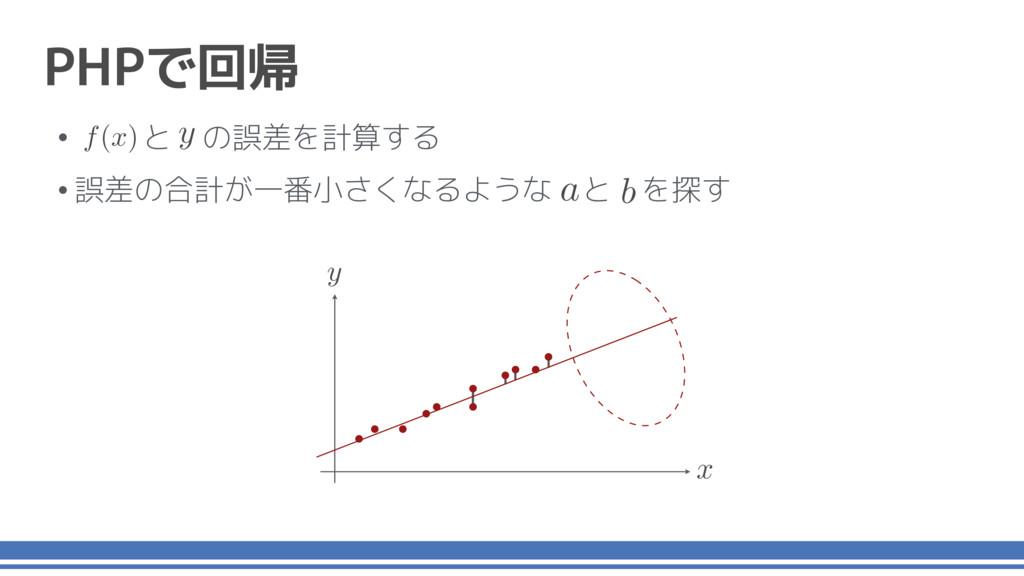 •   と の誤差を計算する •誤差の合計が一番小さくなるような と を探す f(x) x y...