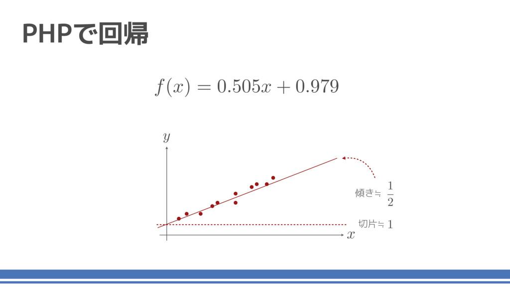 x y PHPで回帰 傾き≒ 1 2 切片≒ 1 f(x) = 0.505x + 0.979