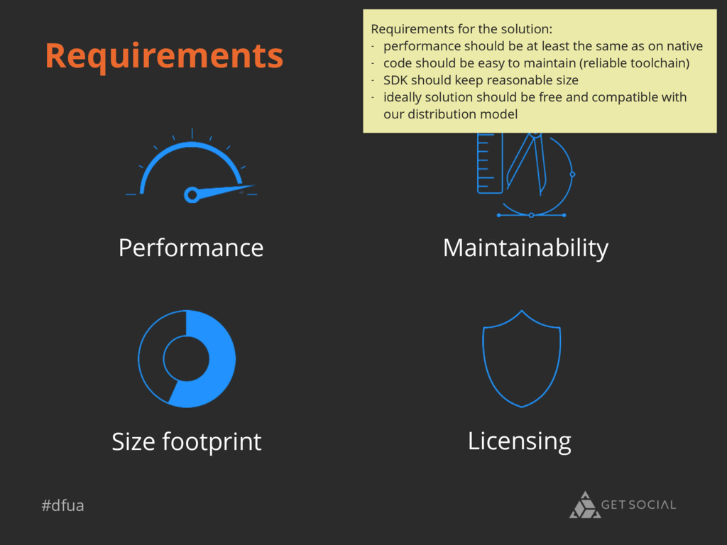 #dfua Requirements Maintainability Performance ...